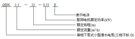 QDX潜水泵型号意义.jpg