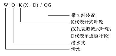 WQK带切割装置排污泵型号意义
